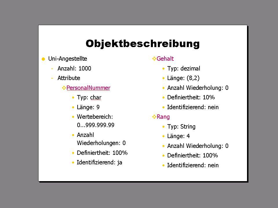 SS 2009 – IBB4C Datenmanagement Fr 15:15 – 16:45 R 1.006 © Bojan Milijaš, 27.03.2009Vorlesung #2 - Datenbankentwurf8