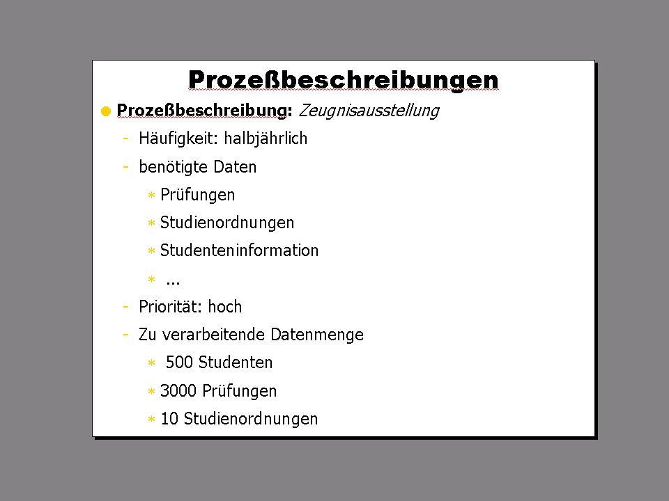 SS 2009 – IBB4C Datenmanagement Fr 15:15 – 16:45 R 1.006 © Bojan Milijaš, 27.03.2009Vorlesung #2 - Datenbankentwurf20