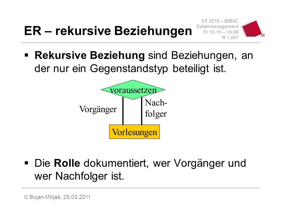 SS 2010 – IBB4C Datenmanagement Fr 15:15 – 16:45 R 1.007 © Bojan Milijaš, 25.03.2011 ER – rekursive Beziehungen Rekursive Beziehung sind Beziehungen, an der nur ein Gegenstandstyp beteiligt ist.