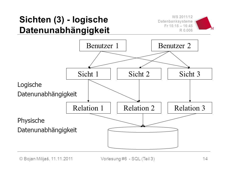 WS 2011/12 Datenbanksysteme Fr 15:15 – 16:45 R 0.006 © Bojan Milijaš, 11.11.201114 Sichten (3) - logische Datenunabhängigkeit Relation 1Relation 2Relation 3 Benutzer 2Benutzer 1 Sicht 1Sicht 2Sicht 3 Physische Datenunabhängigkeit Logische Datenunabhängigkeit Vorlesung #6 - SQL (Teil 3)