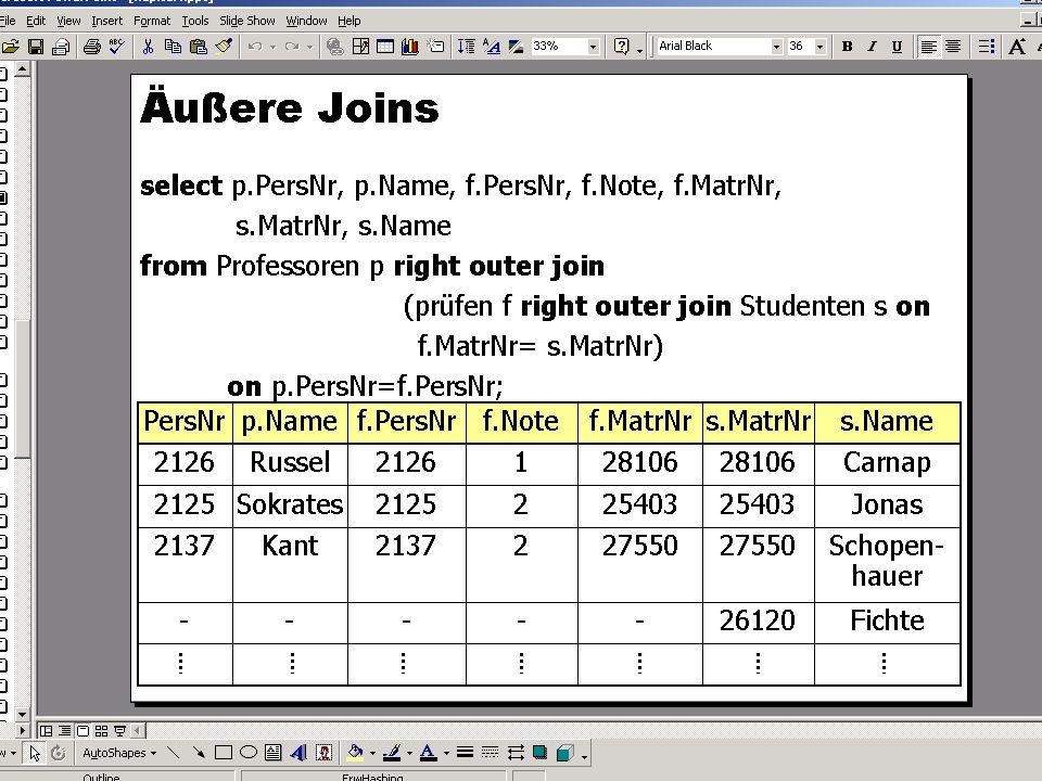 SS 2004 Datenbanken 4W Mi 13:30 – 15:00 G 2.30 © Bojan Milijaš, 28.04.2004Vorlesung #7 - SQL (Teil 2)28