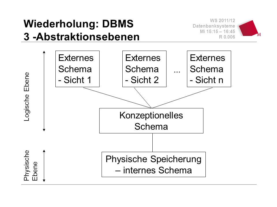 WS 2011/12 Datenbanksysteme Mi 15:15 – 16:45 R 0.006 Wiederholung: DBMS 3 -Abstraktionsebenen...