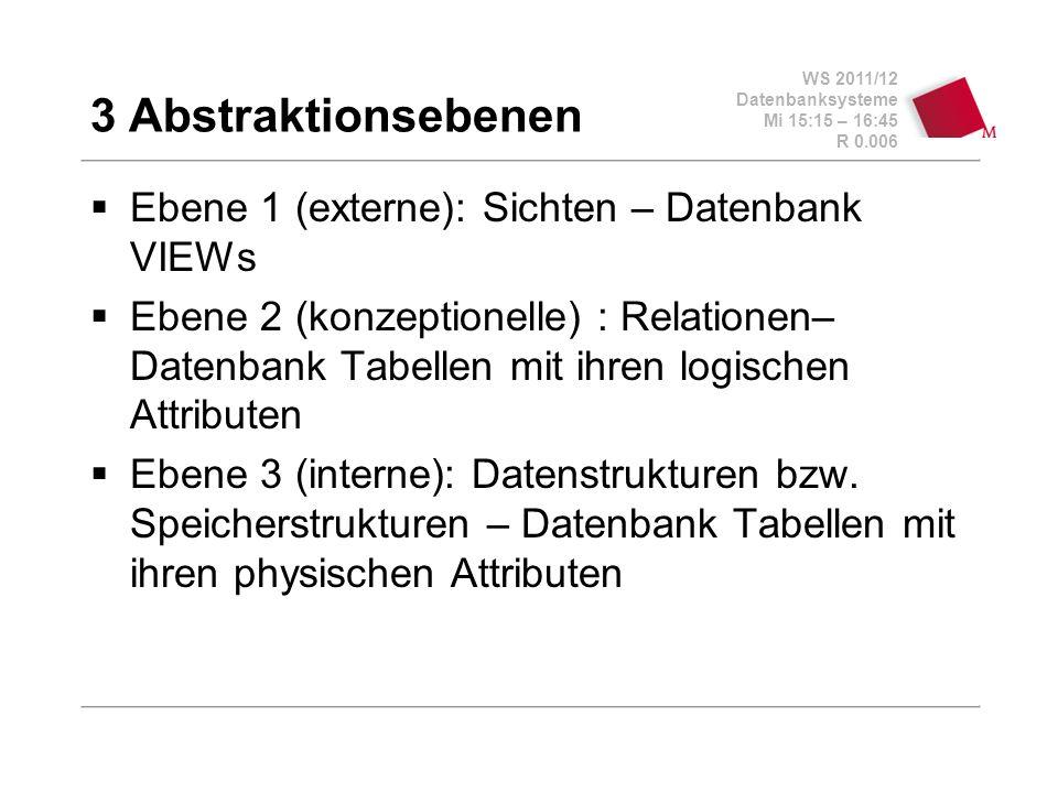 WS 2011/12 Datenbanksysteme Mi 15:15 – 16:45 R 0.006 3 Abstraktionsebenen Ebene 1 (externe): Sichten – Datenbank VIEWs Ebene 2 (konzeptionelle) : Relationen– Datenbank Tabellen mit ihren logischen Attributen Ebene 3 (interne): Datenstrukturen bzw.