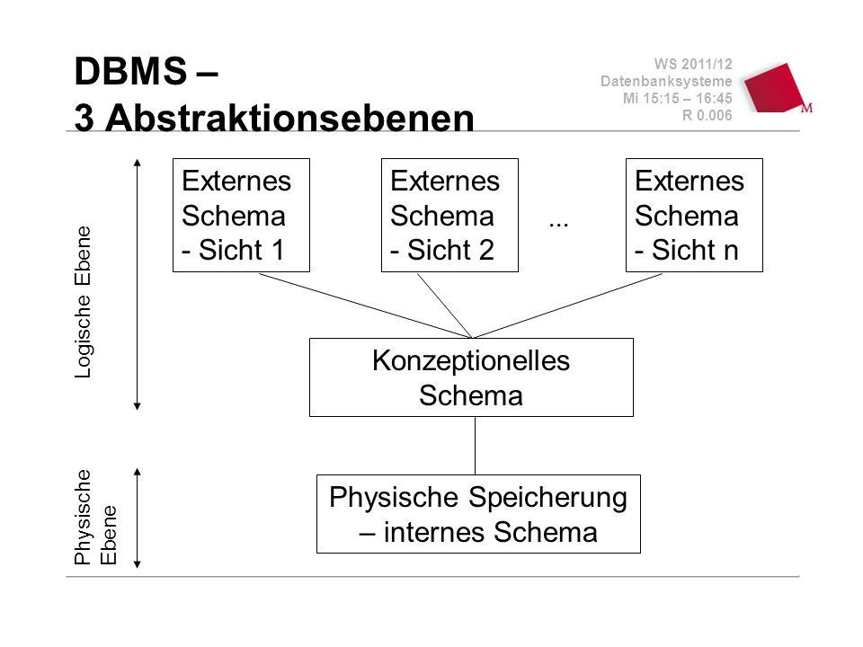 WS 2011/12 Datenbanksysteme Mi 15:15 – 16:45 R 0.006 DBMS – 3 Abstraktionsebenen...