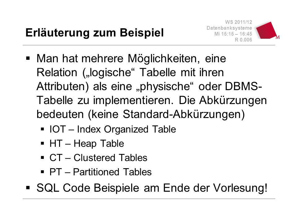 WS 2011/12 Datenbanksysteme Mi 15:15 – 16:45 R 0.006 Erläuterung zum Beispiel Man hat mehrere Möglichkeiten, eine Relation (logische Tabelle mit ihren Attributen) als eine physische oder DBMS- Tabelle zu implementieren.