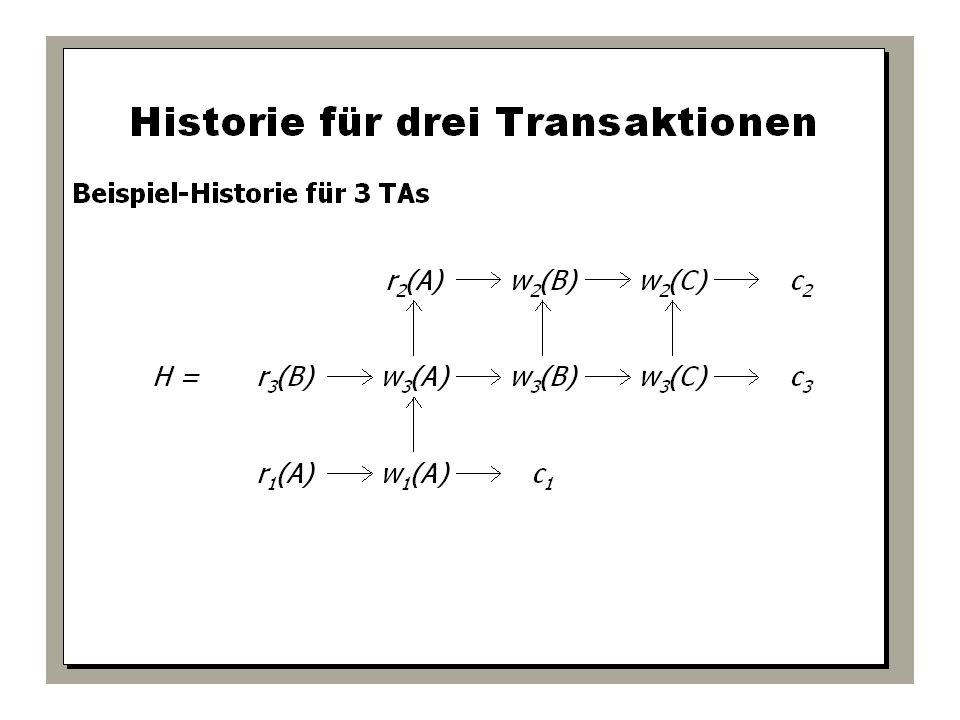 WS 2009/10 Datenbanksysteme Fr 15:15 – 16:45 R 0.006 © Bojan Milijaš, 15.01.2010Vorlesung #12 - Mehrbenutzersynchronisation23