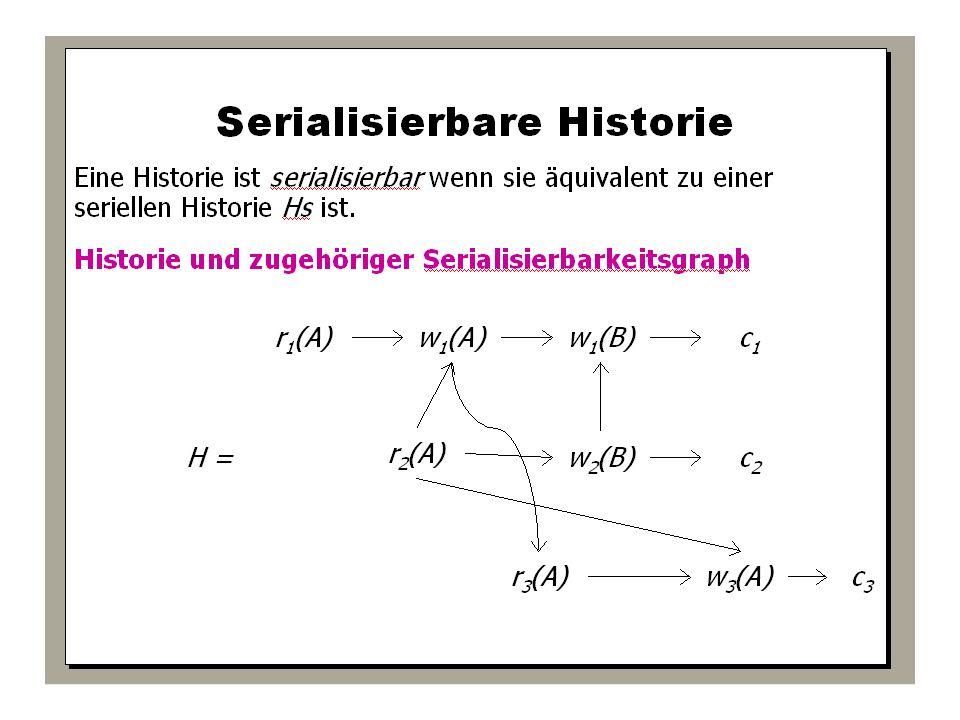 WS 2009/10 Datenbanksysteme Fr 15:15 – 16:45 R 0.006 © Bojan Milijaš, 15.01.2010Vorlesung #12 - Mehrbenutzersynchronisation25