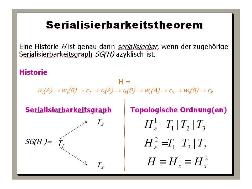 WS 2009/10 Datenbanksysteme Fr 15:15 – 16:45 R 0.006 © Bojan Milijaš, 15.01.2010Vorlesung #12 - Mehrbenutzersynchronisation27