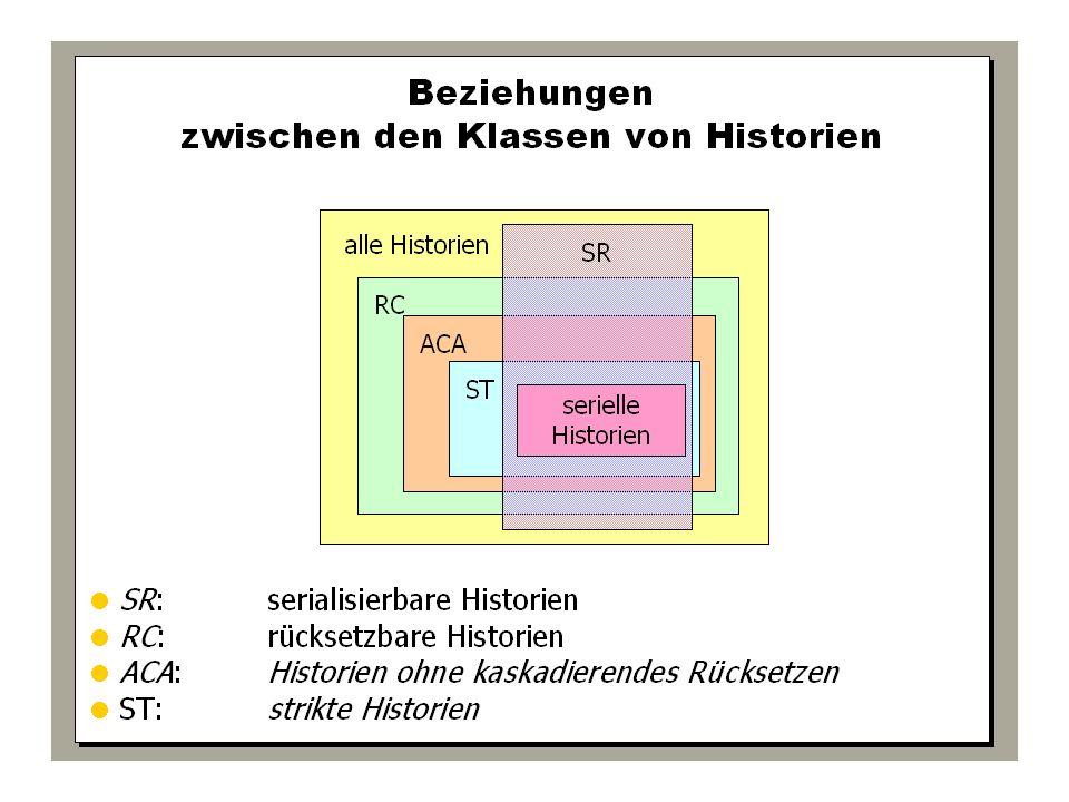 WS 2009/10 Datenbanksysteme Fr 15:15 – 16:45 R 0.006 © Bojan Milijaš, 15.01.2010Vorlesung #12 - Mehrbenutzersynchronisation33