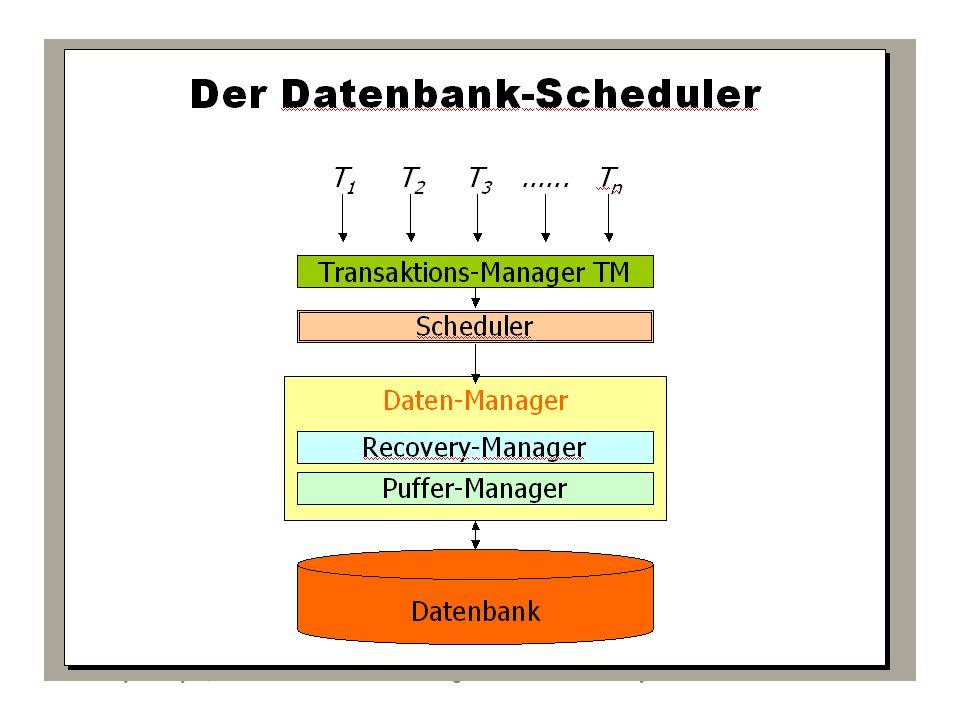 WS 2009/10 Datenbanksysteme Fr 15:15 – 16:45 R 0.006 © Bojan Milijaš, 15.01.2010Vorlesung #12 - Mehrbenutzersynchronisation35