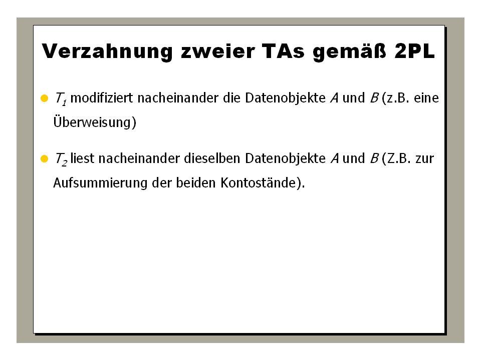 WS 2009/10 Datenbanksysteme Fr 15:15 – 16:45 R 0.006 © Bojan Milijaš, 15.01.2010Vorlesung #12 - Mehrbenutzersynchronisation41