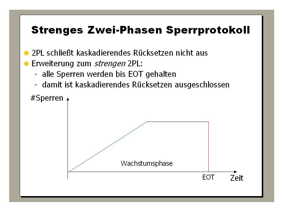 WS 2009/10 Datenbanksysteme Fr 15:15 – 16:45 R 0.006 © Bojan Milijaš, 15.01.2010Vorlesung #12 - Mehrbenutzersynchronisation43