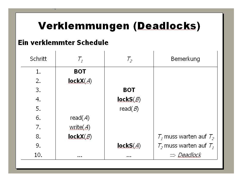 WS 2009/10 Datenbanksysteme Fr 15:15 – 16:45 R 0.006 © Bojan Milijaš, 15.01.2010Vorlesung #12 - Mehrbenutzersynchronisation45