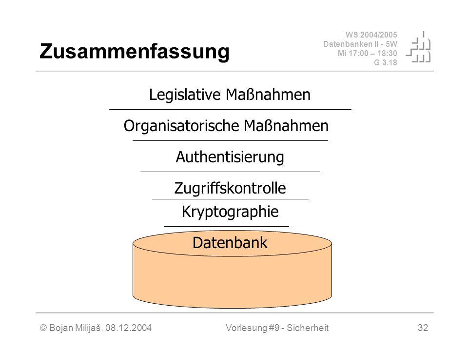 WS 2004/2005 Datenbanken II - 5W Mi 17:00 – 18:30 G 3.18 © Bojan Milijaš, 08.12.2004Vorlesung #9 - Sicherheit32 Zusammenfassung Datenbank Kryptographie Zugriffskontrolle Authentisierung Organisatorische Maßnahmen Legislative Maßnahmen