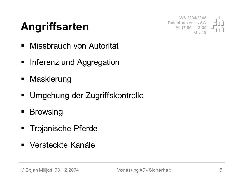 WS 2004/2005 Datenbanken II - 5W Mi 17:00 – 18:30 G 3.18 © Bojan Milijaš, 08.12.2004Vorlesung #9 - Sicherheit5 Angriffsarten Missbrauch von Autorität