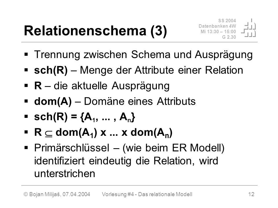 SS 2004 Datenbanken 4W Mi 13:30 – 15:00 G 2.30 © Bojan Milijaš, 07.04.2004Vorlesung #4 - Das relationale Modell12 Relationenschema (3) Trennung zwischen Schema und Ausprägung sch(R) – Menge der Attribute einer Relation R – die aktuelle Ausprägung dom(A) – Domäne eines Attributs sch(R) = {A 1,..., A n } R dom(A 1 ) x...