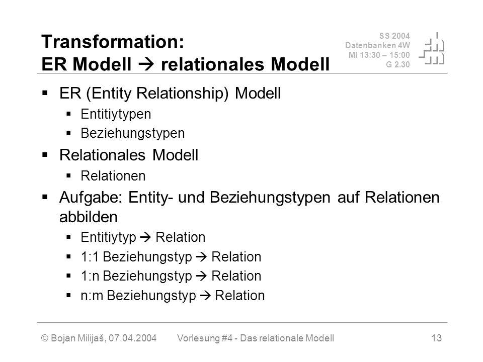 SS 2004 Datenbanken 4W Mi 13:30 – 15:00 G 2.30 © Bojan Milijaš, 07.04.2004Vorlesung #4 - Das relationale Modell13 Transformation: ER Modell relationales Modell ER (Entity Relationship) Modell Entitiytypen Beziehungstypen Relationales Modell Relationen Aufgabe: Entity- und Beziehungstypen auf Relationen abbilden Entitiytyp Relation 1:1 Beziehungstyp Relation 1:n Beziehungstyp Relation n:m Beziehungstyp Relation