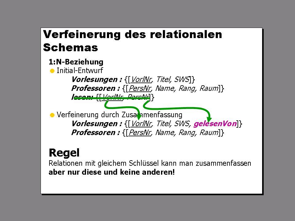 SS 2004 Datenbanken 4W Mi 13:30 – 15:00 G 2.30 © Bojan Milijaš, 07.04.2004Vorlesung #4 - Das relationale Modell19