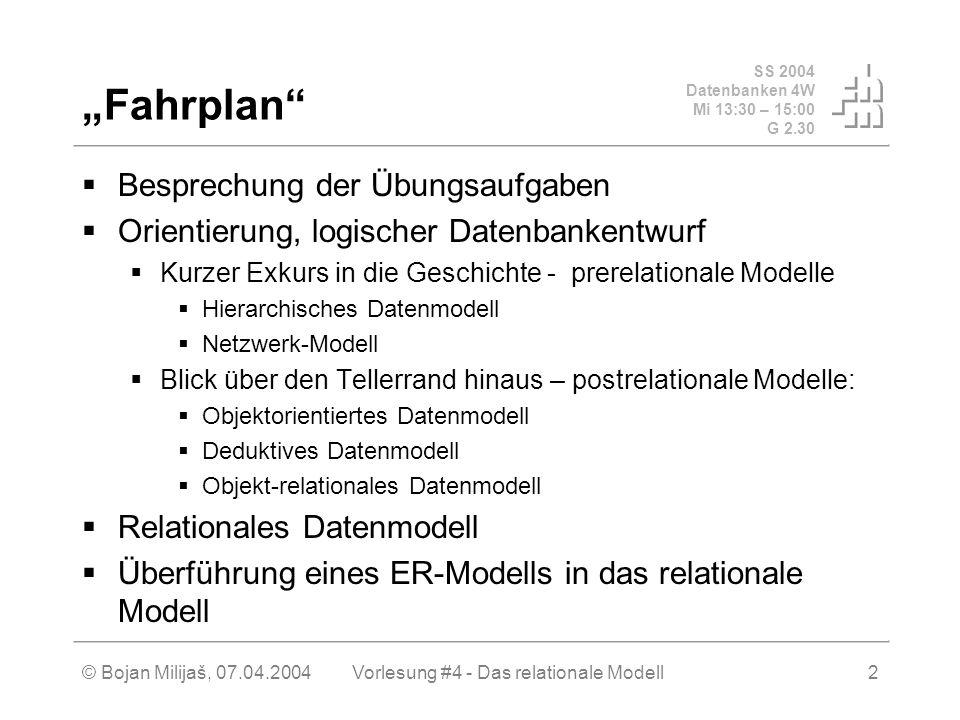 SS 2004 Datenbanken 4W Mi 13:30 – 15:00 G 2.30 © Bojan Milijaš, 07.04.2004Vorlesung #4 - Das relationale Modell2 Fahrplan Besprechung der Übungsaufgaben Orientierung, logischer Datenbankentwurf Kurzer Exkurs in die Geschichte - prerelationale Modelle Hierarchisches Datenmodell Netzwerk-Modell Blick über den Tellerrand hinaus – postrelationale Modelle: Objektorientiertes Datenmodell Deduktives Datenmodell Objekt-relationales Datenmodell Relationales Datenmodell Überführung eines ER-Modells in das relationale Modell