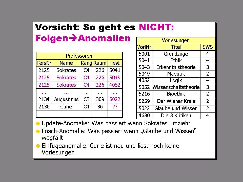 SS 2004 Datenbanken 4W Mi 13:30 – 15:00 G 2.30 © Bojan Milijaš, 07.04.2004Vorlesung #4 - Das relationale Modell22