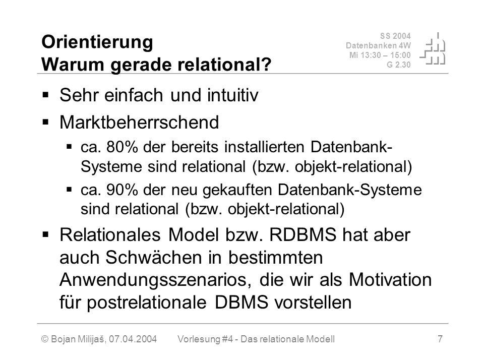 SS 2004 Datenbanken 4W Mi 13:30 – 15:00 G 2.30 © Bojan Milijaš, 07.04.2004Vorlesung #4 - Das relationale Modell7 Orientierung Warum gerade relational.