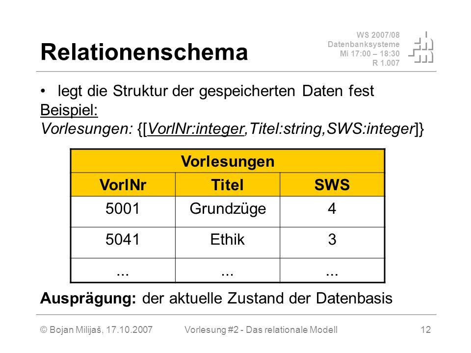 WS 2007/08 Datenbanksysteme Mi 17:00 – 18:30 R 1.007 © Bojan Milijaš, 17.10.2007Vorlesung #2 - Das relationale Modell12 Relationenschema legt die Struktur der gespeicherten Daten fest Beispiel: Vorlesungen: {[VorlNr:integer,Titel:string,SWS:integer]} Ausprägung: der aktuelle Zustand der Datenbasis Vorlesungen VorlNrTitelSWS 5001Grundzüge4 5041Ethik3...