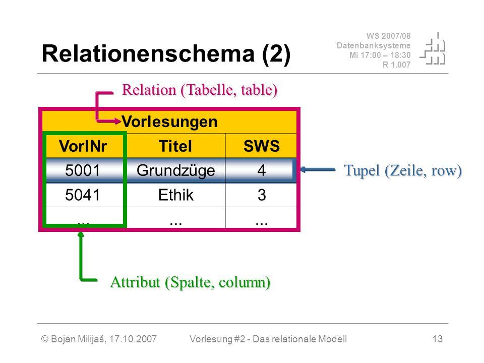 WS 2007/08 Datenbanksysteme Mi 17:00 – 18:30 R 1.007 © Bojan Milijaš, 17.10.2007Vorlesung #2 - Das relationale Modell13 Relationenschema (2) Vorlesungen VorlNrTitelSWS 5001Grundzüge4 5041Ethik3...