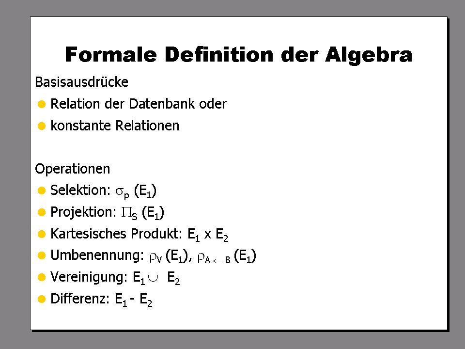 WS 2007/08 Datenbanksysteme Mi 17:00 – 18:30 R 1.007 © Bojan Milijaš, 17.10.2007Vorlesung #2 - Das relationale Modell22