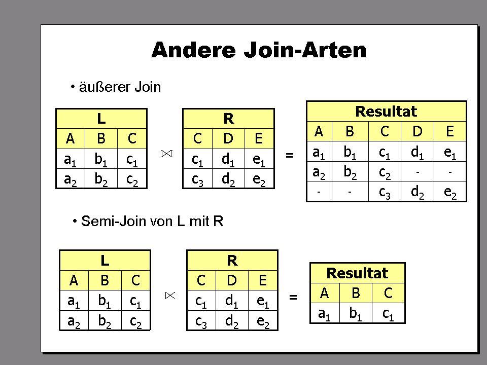 WS 2007/08 Datenbanksysteme Mi 17:00 – 18:30 R 1.007 © Bojan Milijaš, 17.10.2007Vorlesung #2 - Das relationale Modell28