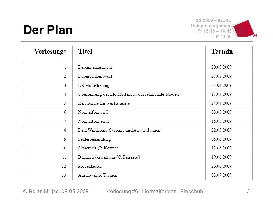 SS 2009 – IBB4C Datenmanagement Fr 15:15 – 16:45 R 1.006 © Bojan Milijaš, 08.05.2009Vorlesung #6 - Normalformen - Einschub3 Der Plan Vorlesung # TitelTermin 1Datenmanagement20.03.2009 2Datenbankentwurf27.03.2009 3ER Modellierung03.04.2009 4Überführung des ER-Modells in das relationale Modell17.04.2009 5Relationale Entwurfstheorie24.04.2009 6Normalformen I08.05.2009 7Normalformen II15.05.2009 8Data Warehouse Systeme und Anwendungen22.05.2009 9Fehlerbehandlung05.06.2009 10Sicherheit (P.