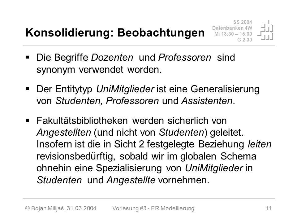 SS 2004 Datenbanken 4W Mi 13:30 – 15:00 G 2.30 © Bojan Milijaš, 31.03.2004Vorlesung #3 - ER Modellierung11 Konsolidierung: Beobachtungen Die Begriffe Dozenten und Professoren sind synonym verwendet worden.