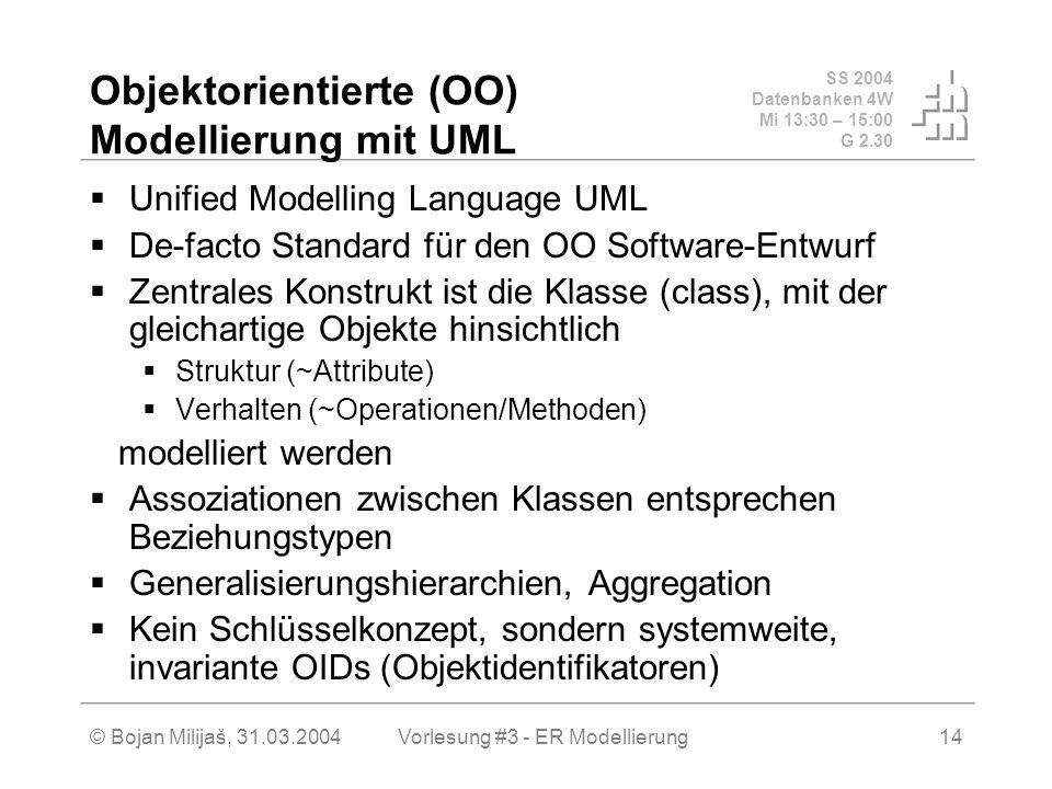 SS 2004 Datenbanken 4W Mi 13:30 – 15:00 G 2.30 © Bojan Milijaš, 31.03.2004Vorlesung #3 - ER Modellierung14 Objektorientierte (OO) Modellierung mit UML Unified Modelling Language UML De-facto Standard für den OO Software-Entwurf Zentrales Konstrukt ist die Klasse (class), mit der gleichartige Objekte hinsichtlich Struktur (~Attribute) Verhalten (~Operationen/Methoden) modelliert werden Assoziationen zwischen Klassen entsprechen Beziehungstypen Generalisierungshierarchien, Aggregation Kein Schlüsselkonzept, sondern systemweite, invariante OIDs (Objektidentifikatoren)