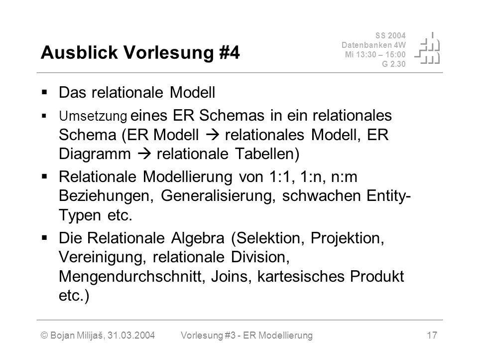SS 2004 Datenbanken 4W Mi 13:30 – 15:00 G 2.30 © Bojan Milijaš, 31.03.2004Vorlesung #3 - ER Modellierung17 Das relationale Modell Umsetzung eines ER Schemas in ein relationales Schema (ER Modell relationales Modell, ER Diagramm relationale Tabellen) Relationale Modellierung von 1:1, 1:n, n:m Beziehungen, Generalisierung, schwachen Entity- Typen etc.