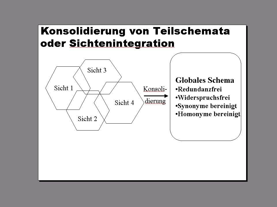 SS 2004 Datenbanken 4W Mi 13:30 – 15:00 G 2.30 © Bojan Milijaš, 31.03.2004Vorlesung #3 - ER Modellierung6