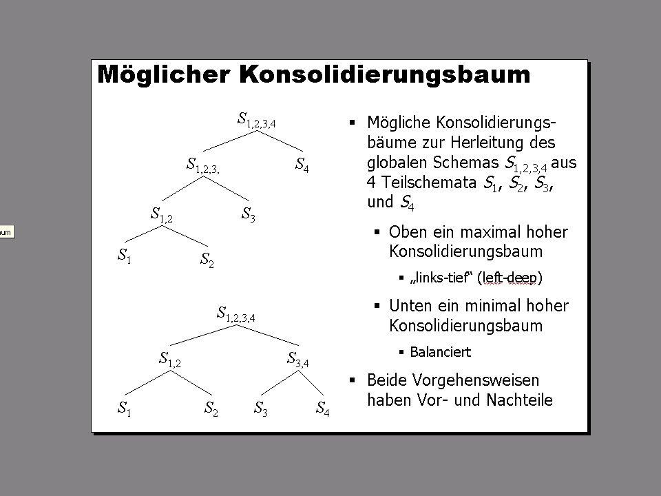 SS 2004 Datenbanken 4W Mi 13:30 – 15:00 G 2.30 © Bojan Milijaš, 31.03.2004Vorlesung #3 - ER Modellierung7