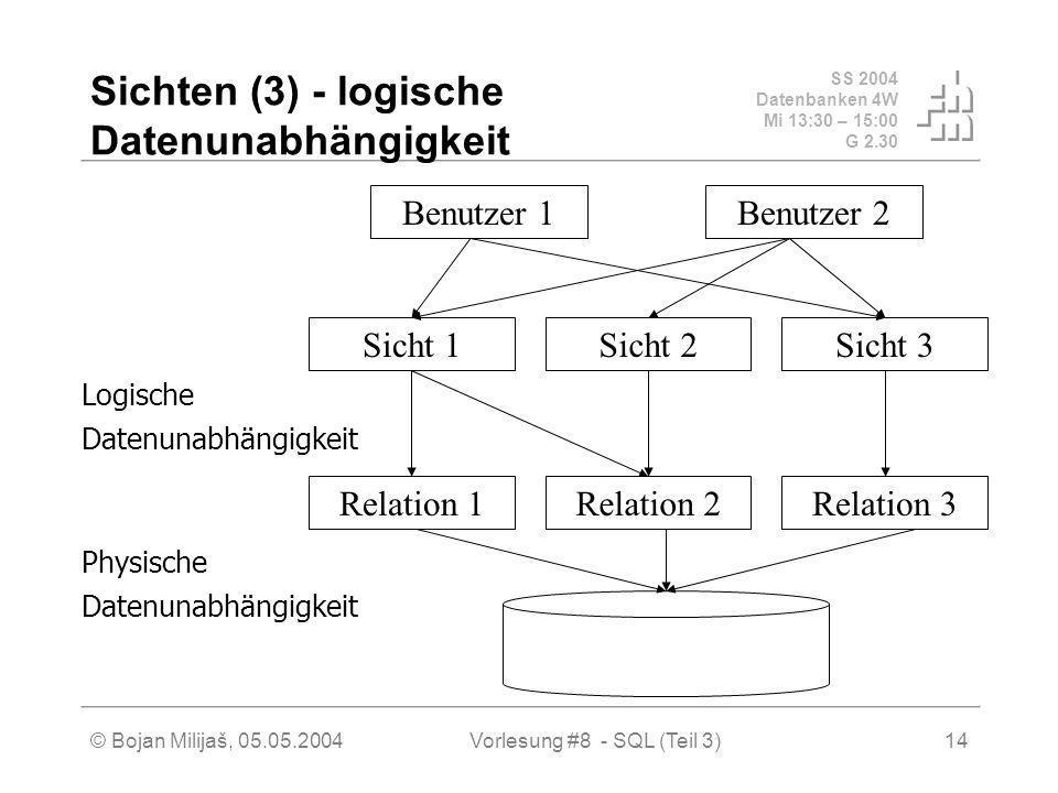 SS 2004 Datenbanken 4W Mi 13:30 – 15:00 G 2.30 © Bojan Milijaš, 05.05.2004Vorlesung #8 - SQL (Teil 3)14 Sichten (3) - logische Datenunabhängigkeit Relation 1Relation 2Relation 3 Benutzer 2Benutzer 1 Sicht 1Sicht 2Sicht 3 Physische Datenunabhängigkeit Logische Datenunabhängigkeit