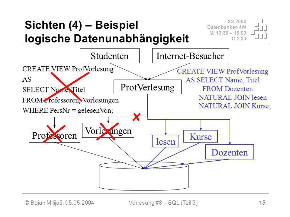 SS 2004 Datenbanken 4W Mi 13:30 – 15:00 G 2.30 © Bojan Milijaš, 05.05.2004Vorlesung #8 - SQL (Teil 3)15 Sichten (4) – Beispiel logische Datenunabhängi