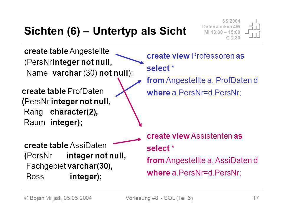 SS 2004 Datenbanken 4W Mi 13:30 – 15:00 G 2.30 © Bojan Milijaš, 05.05.2004Vorlesung #8 - SQL (Teil 3)17 Sichten (6) – Untertyp als Sicht create table Angestellte (PersNrinteger not null, Namevarchar (30) not null); create table ProfDaten (PersNr integer not null, Rangcharacter(2), Raum integer); create table AssiDaten (PersNr integer not null, Fachgebiet varchar(30), Boss integer); create view Professoren as select * from Angestellte a, ProfDaten d where a.PersNr=d.PersNr; create view Assistenten as select * from Angestellte a, AssiDaten d where a.PersNr=d.PersNr;