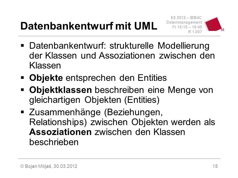 SS 2012 – IBB4C Datenmanagement Fr 15:15 – 16:45 R 1.007 © Bojan Milijaš, 30.03.201215 Datenbankentwurf mit UML Datenbankentwurf: strukturelle Modelli