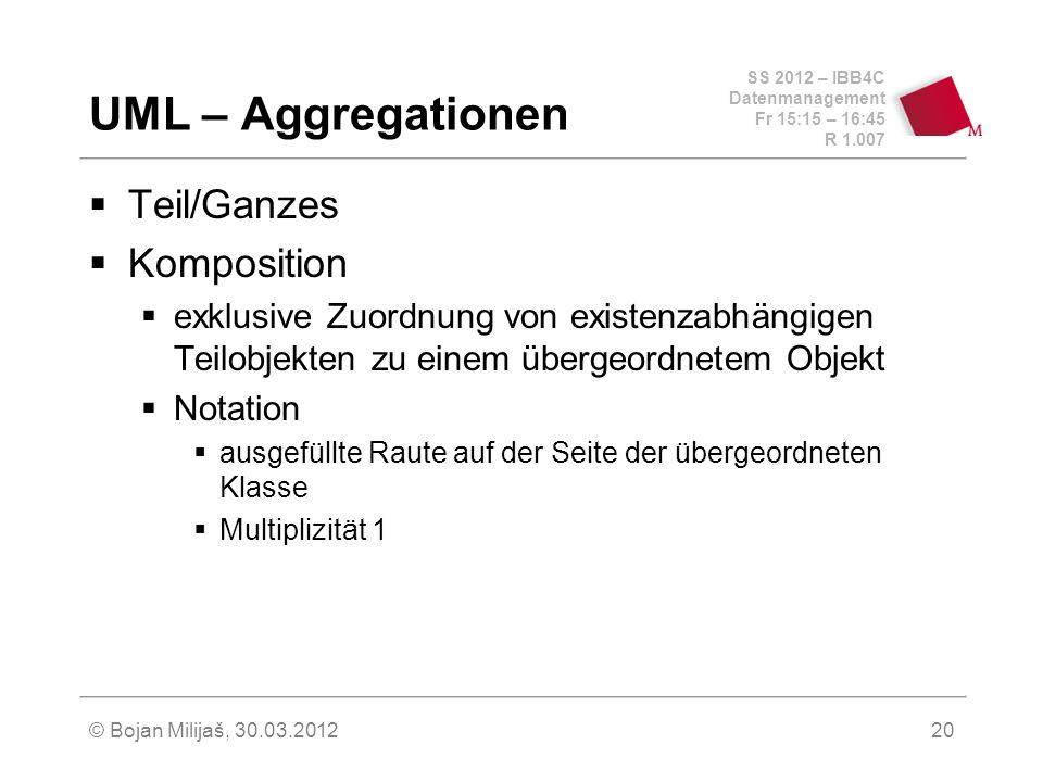 SS 2012 – IBB4C Datenmanagement Fr 15:15 – 16:45 R 1.007 © Bojan Milijaš, 30.03.201220 UML – Aggregationen Teil/Ganzes Komposition exklusive Zuordnung