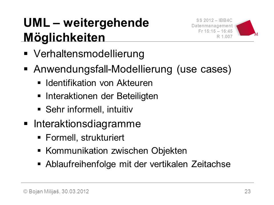 SS 2012 – IBB4C Datenmanagement Fr 15:15 – 16:45 R 1.007 © Bojan Milijaš, 30.03.201223 UML – weitergehende Möglichkeiten Verhaltensmodellierung Anwend