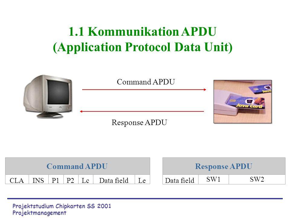 Projektstudium Chipkarten SS 2001 Projektmanagement 1.1 Kommunikation APDU (Application Protocol Data Unit) Command APDU CLAINSP1P2Lc Data fieldLe Response APDU Data field SW1SW2 Command APDU Response APDU