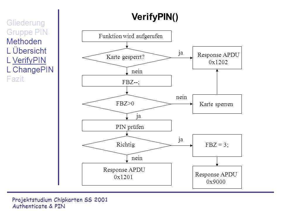 Projektstudium Chipkarten SS 2001 Authenticate & PIN Methodenübersicht public void MutualAuthenticate(byte[] buffer) public void VerifyPIN(byte[] buff