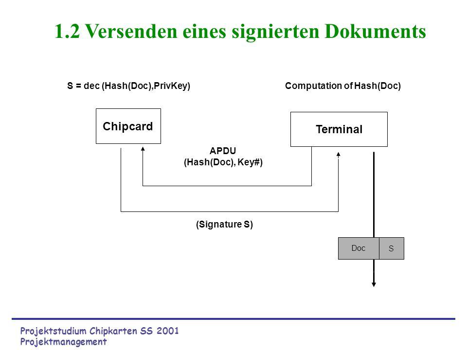 Projektstudium Chipkarten SS 2001 Projektmanagement 1.2 Versenden eines signierten Dokuments Chipcard Terminal APDU (Hash(Doc), Key#) (Signature S) DocS S = dec (Hash(Doc),PrivKey)Computation of Hash(Doc)