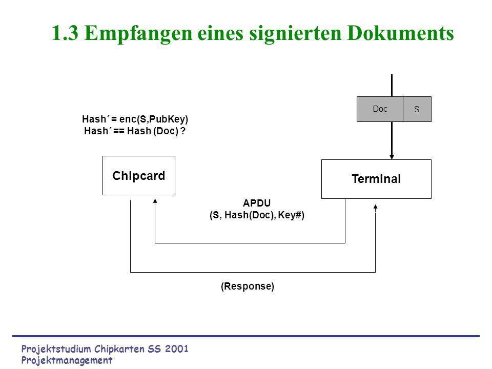 Chipcard Terminal APDU (S, Hash(Doc), Key#) (Response) DocS Hash´ = enc(S,PubKey) Hash´ == Hash (Doc) .