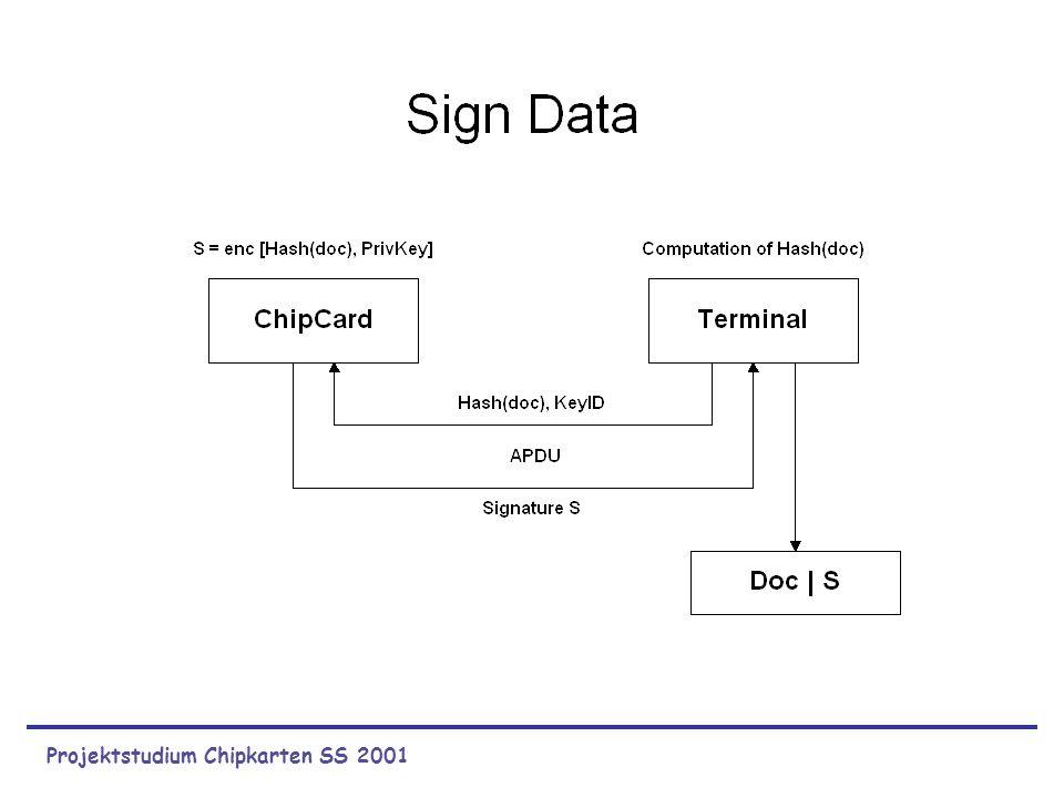 Projektstudium Chipkarten SS 2001 Probleme bei Austausch von Nachrichten Authentifizierung des Absenders Garantie der Unverfälschtheit des Dokumentes