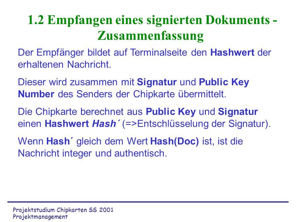 1.2 Empfangen eines signierten Dokuments - Zusammenfassung Projektstudium Chipkarten SS 2001 Projektmanagement Der Empfänger bildet auf Terminalseite den Hashwert der erhaltenen Nachricht.