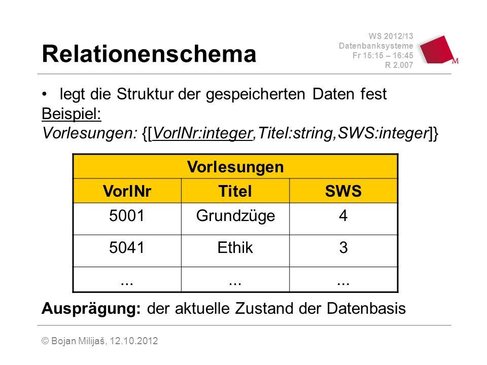 WS 2012/13 Datenbanksysteme Fr 15:15 – 16:45 R 2.007 © Bojan Milijaš, 12.10.2012 Relationenschema legt die Struktur der gespeicherten Daten fest Beisp