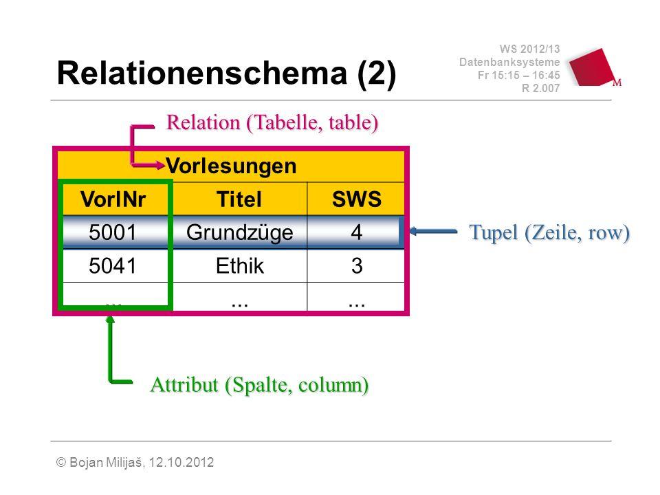 WS 2012/13 Datenbanksysteme Fr 15:15 – 16:45 R 2.007 © Bojan Milijaš, 12.10.2012 Relationenschema (2) Vorlesungen VorlNrTitelSWS 5001Grundzüge4 5041Et