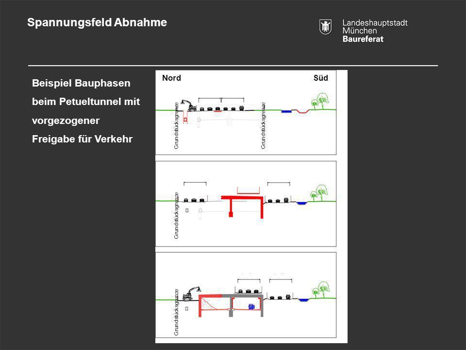 Spannungsfeld Abnahme Beispiel Bauphasen beim Petueltunnel mit vorgezogener Freigabe für Verkehr Grundstücksgrenze NordSüd
